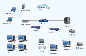 Internet-Interconnected-Network