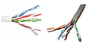 kupas kulit kabel
